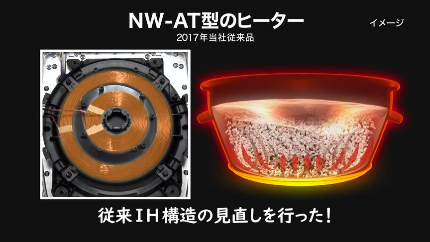 NW-LB 商品説明動画